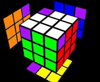 Matrix_orientation